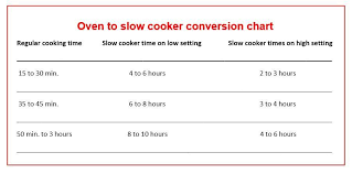 Temp Conversion Chart Oven The Easy Way To Adapt A Recipe For Your Slow Cooker Cnet