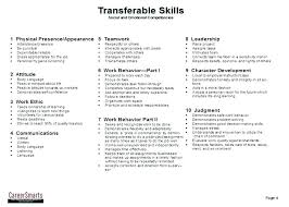 Skills To List On Resume Impressive Abilities List For Resume List Of Skills Resumes Abilities List
