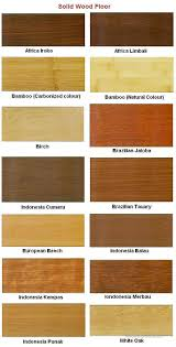 Peachy Wood Wood Types Plus Wood As Wells As Types For Types in Types Of  Wood