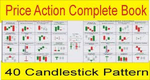 Live Gold Price Candlestick Chart Complete Price Action 40 Candlestick Pattern Book Tani Forex