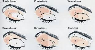 the perfect eye makeup based on the shape of your eyes