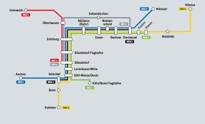 Köln messe essen