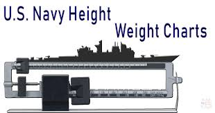 Navy Bmi Standards Chart Height And Weight Chart Navy