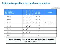 Employee Training Schedule Template Free Sample Example Safety Staff ...