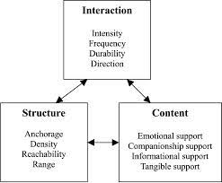 Sociological Research Some Basic Sociological Research Concepts Assignment Point