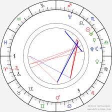 Lucky Chart Lucky Mckee Birth Chart Horoscope Date Of Birth Astro