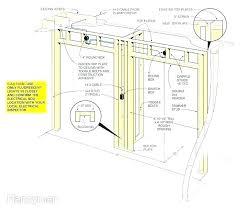 walk in closet dimensions minimum walk in closet dimensions minimum bedroom closet dimensions master bedroom closet