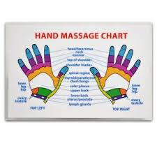 Details About Reflexology Hand Massage Wallet Size Reference Card Chart Pocket Acupressure