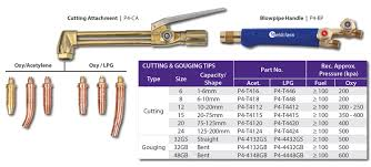 Brazing Tip Chart Oxy Equipment Id Guide
