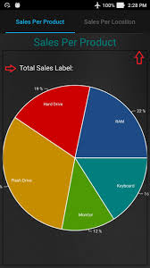 Xamarin Forms Movable Label Inside Oxyplot Pie Chart