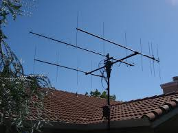 Satillite antennas amateur radio