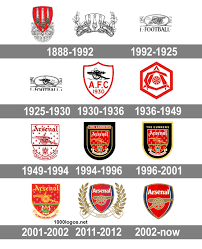 Check out this fantastic collection of arsenal logo desktop wallpapers, with 34 arsenal logo desktop background images for your desktop, phone or tablet. Arsenal Logo And Symbol Meaning History Png