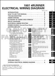 96 Toyota 4runner Wiring Diagram Toyota Corolla Wiring Diagram