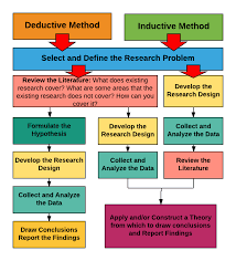 components research paper thesis examples