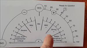 Dowsing With Pendulum Charts