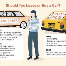Lease Vs Buying Car Pros And Cons Of Leasing Vs Buying A Car