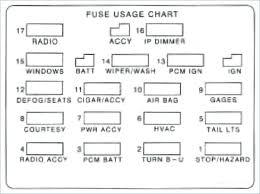 2000 camaro fuse box diagram gardendomain club 1988 Camaro Fuse Box Location wiring diagram for 3 way switches multiple lights fuse box 2000 camaro