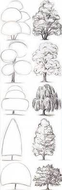 rysunki na stylowi pl drawing trees trees drawing tutorial tree drawing simple