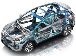 Кузовной ремонт <b>КИА</b> | Цены на ремонт кузова <b>KIA</b> в Москве у ...