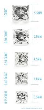Princess Cut Diamond Chart Carat Size Chart Princess Diamond Size And Weight Chart