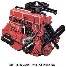 similiar chevy 292 inline 6 keywords chevy 235 inline 6 engine besides 250 chevy 6 cylinder engine diagram