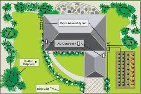 Small Picture Garden Sprinkler System Design Magnificent Ideas Landscape