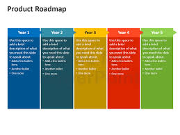 road map powerpoint template new product presentation template product roadmap template