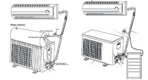 payne heat pump condenser wiring diagram on payne images free Split Type Aircon Wiring Diagram solar air conditioner heat pump contactor wiring diagram heat pump wiring diagram schematic split type air conditioning wiring diagram