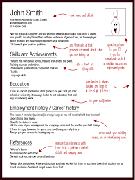 resume templates uk cv guide ideal vistalist co