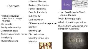 comparing hannie rayson s inheritance ivan sen s beneath clouds  swearing uneducated language 10