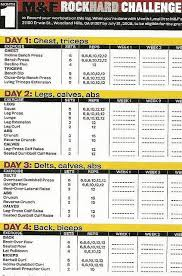Muscle Gain Workout Chart The Best Ways To Keep The Huge 3 Lifts From Jacking You Up