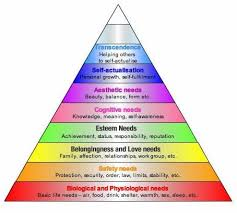 best achieving a work life balance images work living a balanced life maslows hierarchy of needs performance and work life worklife