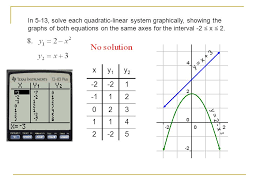 in 5 13 solve each quadratic linear system graphically showing the graphs