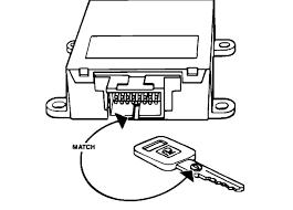 camaro engine diagram wiring diagrams