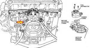similiar mercedes benz e engine diagram keywords mercedes benz 1989 300e engine diagram image wiring diagram