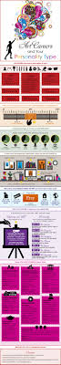 best ideas about art careers visual arts art the perfect art career for your personality type infographic