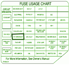 2005 nissan altima relay diagrams wiring diagram for car engine 05 grand prix fuse box