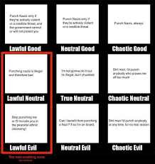 Alignment Chart 5e Dungeons And Dragons Alignments Tumblr