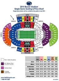 Psu Football Stadium Seating Chart Nittany Lion Club Single Game Ticket Prices Announced For