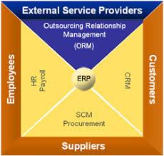 Open Relationship Chart File Enterprise Business Relationships Chart Jpg Wikipedia