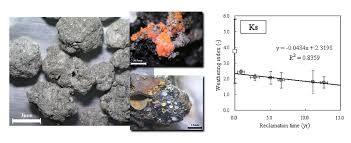 Analysis Of Weathering Of Solid Waste Incineration Ash