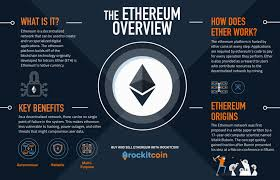 With bitcoin racing ahead more than six times to almost $63,00 wednesday from approximately $10,000 a year ago, and ether, the currency built on the ethereum platform but whose name is often used. What Is Ethereum Buy Ethereum With Credit Card