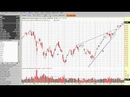 Thinkorswim Prophet Charts Trade With Success Technical Analysis Using Think Or Swim To Find Chart Patterns