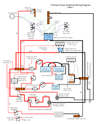 electrical main_system boaters blog wiring diagram for boat trailer lights Wiring Diagram Boat #23