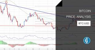 Bitcoin Price Analysis Btc Usd Big Picture And Daily Chart