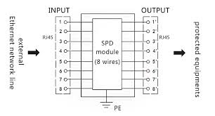 rj45 poe wiring diagram wiring library cat5e poe wiring diagram at Cat5e Poe Wiring Diagram