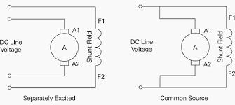 for dc motor wiring diagram wiring diagrams best dc motor wiring diagram wiring diagram site stab shunt dc motor wiring for dc motor wiring diagram