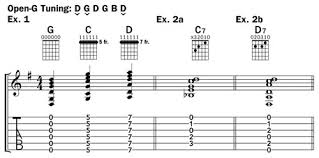 How To Go From Standard To Open G Tuning Acoustic Guitar