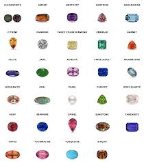 What Is The Birthstone Chart Gemstone Education Mon Ami Jewelry