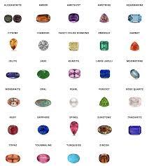 Gemstone Education Mon Ami Jewelry
